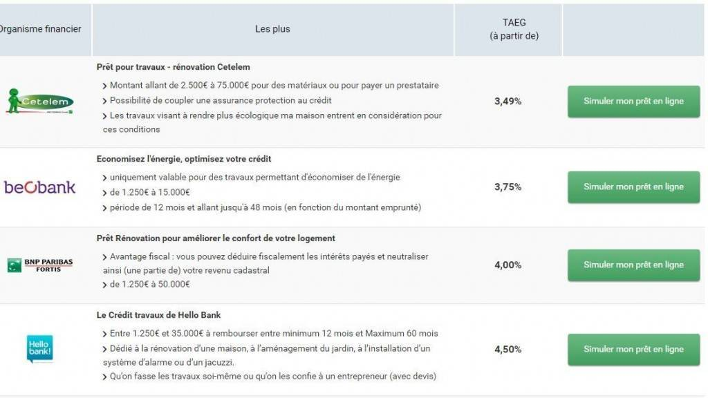 tableau-comparatif-mesfinances
